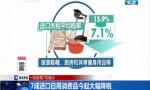 7成进口日用消费品今起大幅降税