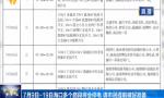 7月9日-19日海口多個路段將會停電 請市民提前做好準備