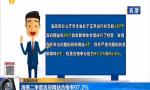 海南二季度政府网站合格率97.2%