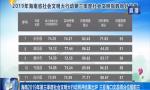 海南2019年第三季度社会文明大行动评测结果出炉 三亚海口文昌得分位居前三