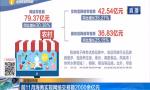 前11月海南实现网络交易额2000余亿元