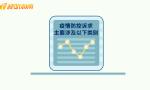 原创动画丨海南省12315疫情防控期间,都接到了哪些投诉?