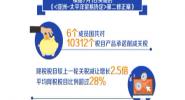 """自贸进行时:东寨港湿地显成效 助力打造江东""""零碳新城"""""""