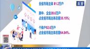 海南今年5月以来新增市场主体3万户 日均527户