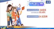 """""""双十一""""期间海南离岛免税销售金额创新高 3天揽金1.84亿元"""