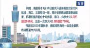 2020年春运海南航空市场依旧火爆 南航开通海南至北京大兴机场航线
