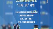 《科教新海南》2020年06月05日