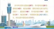 積極打造國際航空樞紐 助推海南自貿港建設