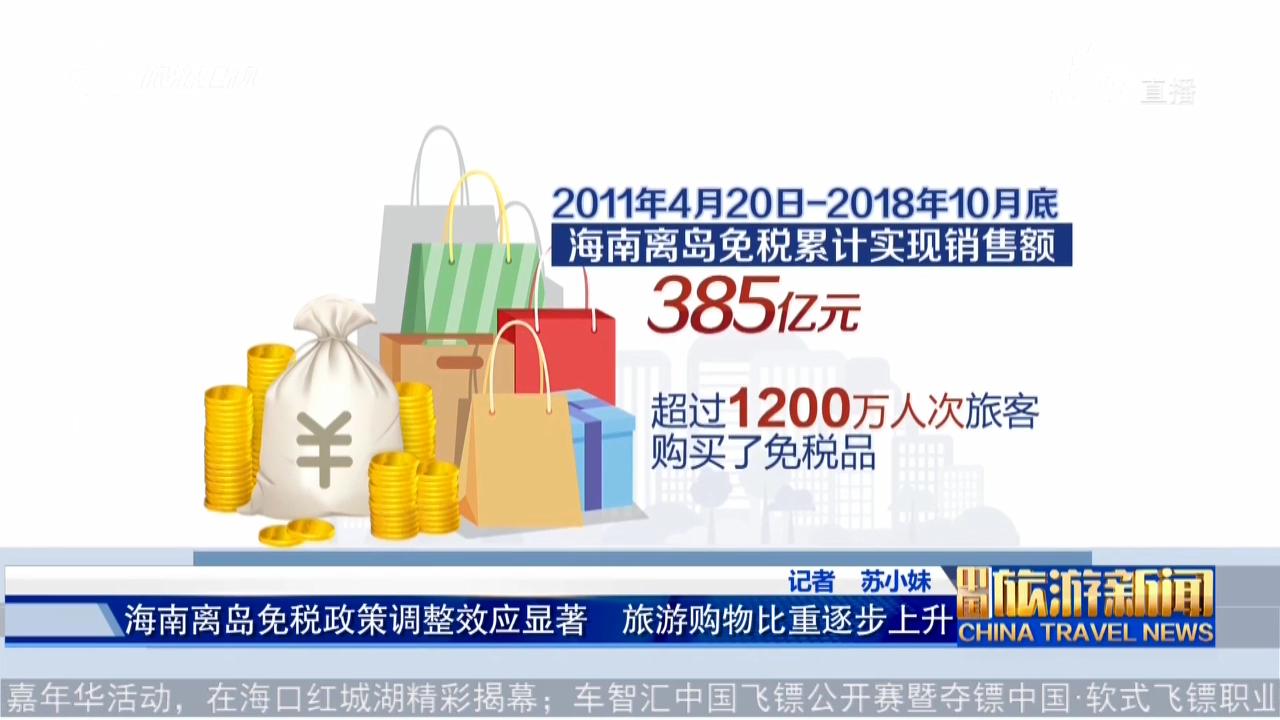 《中国旅游新闻》2018年12月03日