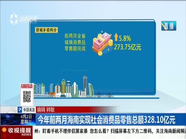 今年前两月海南实现社会消费品零售总额328.10亿元