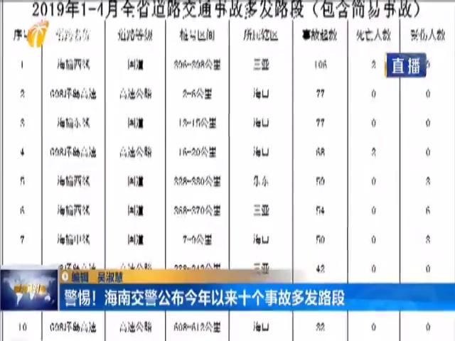 警惕!海南交警公布今年以来十个事故多发路线