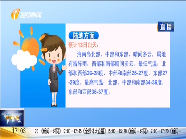 海南解除高温四级预警 但仍有3个市县将出现37℃以上高温