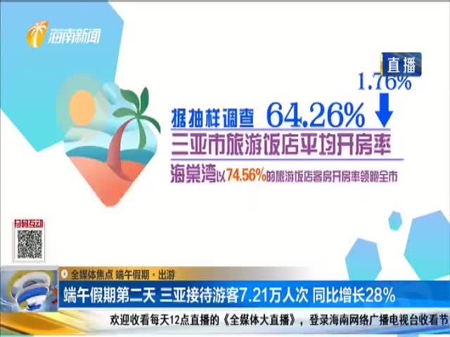 端午假期·出游:端午假期第二天 三亚接待游客7.21万人次 同比增长28%