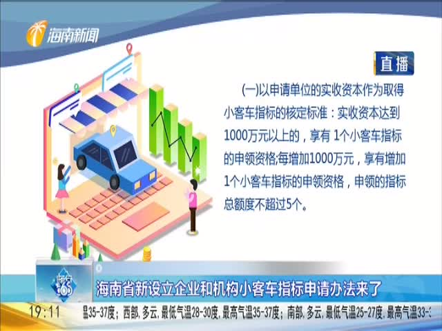 海南省新设立企业和机构小客车指标申请办法来了