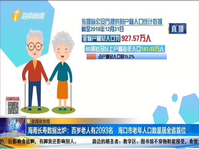 海南长寿数据出炉:百岁老人有2093名 海口市老年人口数量居全省首位