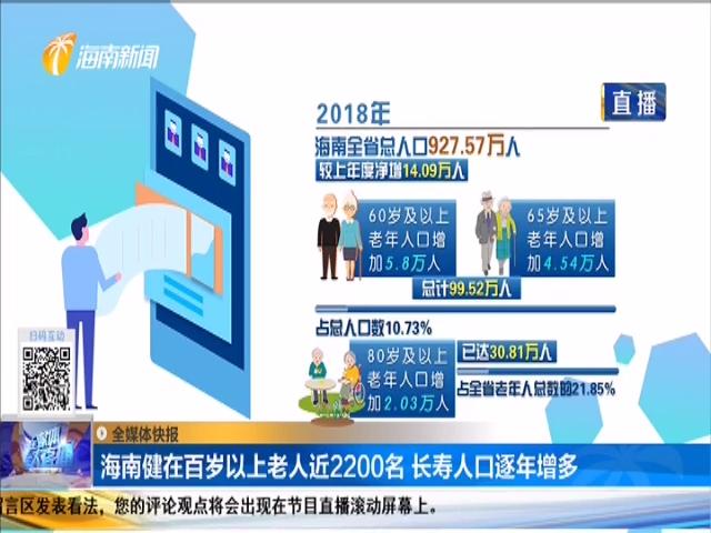 海南健在百岁以上老人近2200名 长寿人口逐年增多