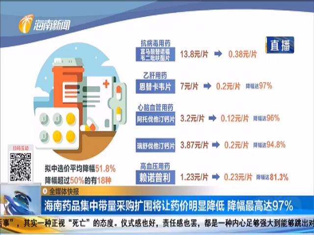 海南药品集中带量采购扩围将让药价明显降低 降幅最高达97%