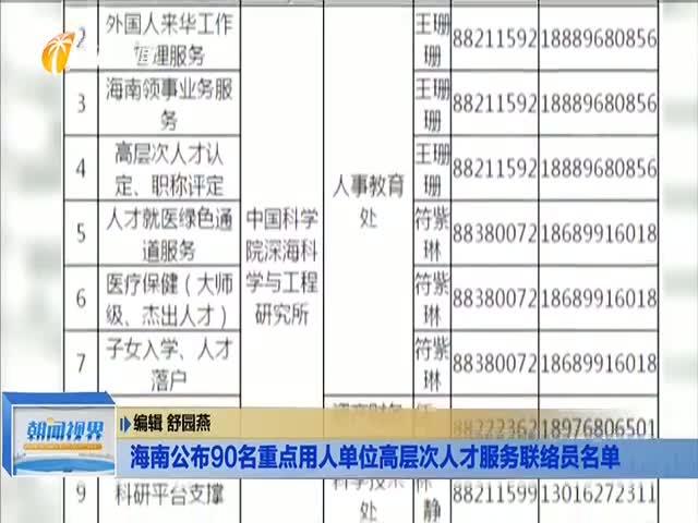 海南公布90名重点用人单位高层次人才服务联络员名单