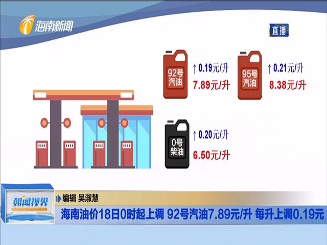 海南油价18日0时起上调92号汽油7.89元/升 每升上调0.19元