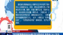 2018年海南省创业大赛5月20日启动 总奖金136.5万元