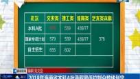 2018海南省本科A批录取最低控制分数线划定