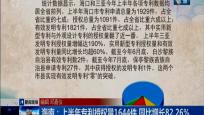 海南:上半年专利授权量1644件 同比增长82.26%