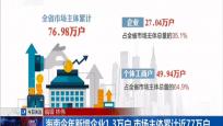 海南今年新增企業1.3萬戶 市場主體累計近77萬戶