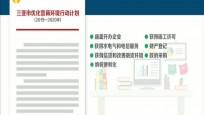 三亞發布2019-2020年優化營商環境行動計劃