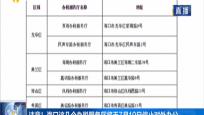 注意!海口这几个办税服务厅将于7月19日停止对外办公