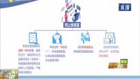 """控數量提效率 海南創新建立全省網上督查""""一張網"""""""