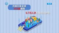 2019中國海洋經濟博覽會圓滿收官 簽約成交394項
