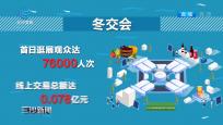 2019年海南冬交会:首日现场订单交易总额超500亿元