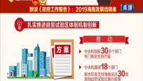 數讀《政府工作報告》:2019海南發展結碩果(上)