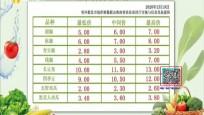 海南冬季瓜菜在全国市场的批发价格