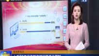 上海36位代表联名建议推广分餐制