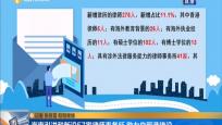 海南引进和新设57家律师事务所 助力自贸港建设
