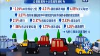 第九个全国交通安全日:出行中的这些危险您知道吗?