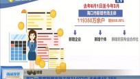 海口一季度新增市場主體31492戶 占全省48.35%