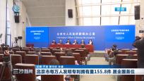 北京市每万人发明专利拥有量155.8件 居全国首位