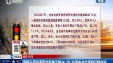 海南上月交通事故起数下降46.7% 交通安全攻坚战开局良好