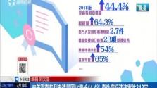 去年海南专利申请量同比增长44.4% 查处商标违法案件242宗