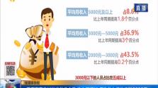 一季度海南农村外出从业人数 收入双增长 月均收入首次突破3000元