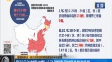 防控新型冠状病毒感染的肺炎疫情 至22日24时国内确认571例新型冠状病毒肺炎病例