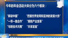 博鳌亚洲论坛2021年年会最新日程发布 活动大体分为六个板块