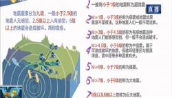 如何区分地震的震级?