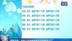 要降温啦!未来三天海南最低气温将降至16℃