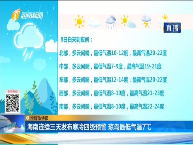 海南连续三天发布寒冷四级预警 琼岛最低气温7℃