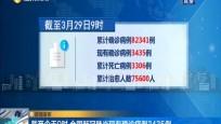 截至今天9时 全国新冠肺炎现有确诊病例3435例