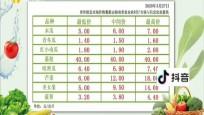 海南冬季瓜果菜在全國各大批發市場價格