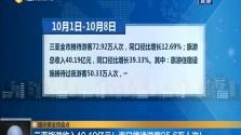 三亚旅游收入40.19亿元!海口接待游客95.6万人次!